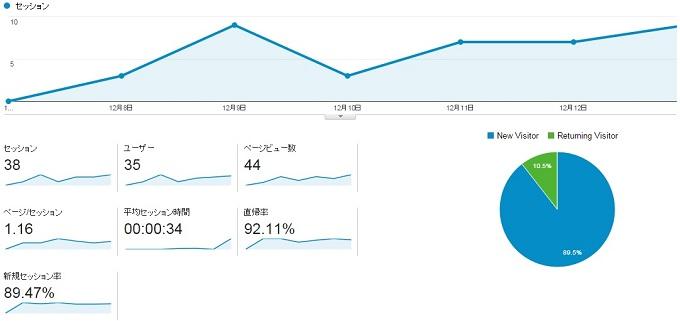 サイトC2014.12.7.12.13