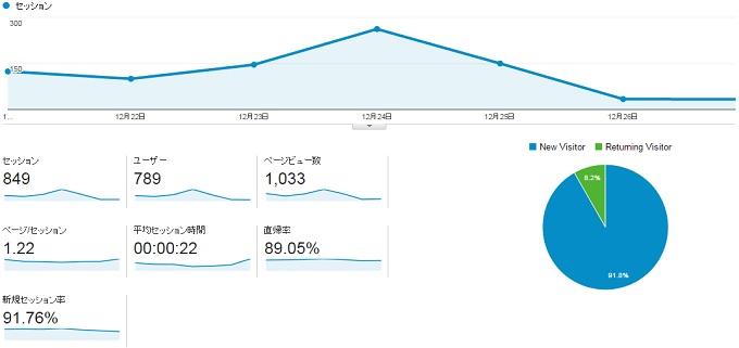 サイトP2014.12.21.12.27