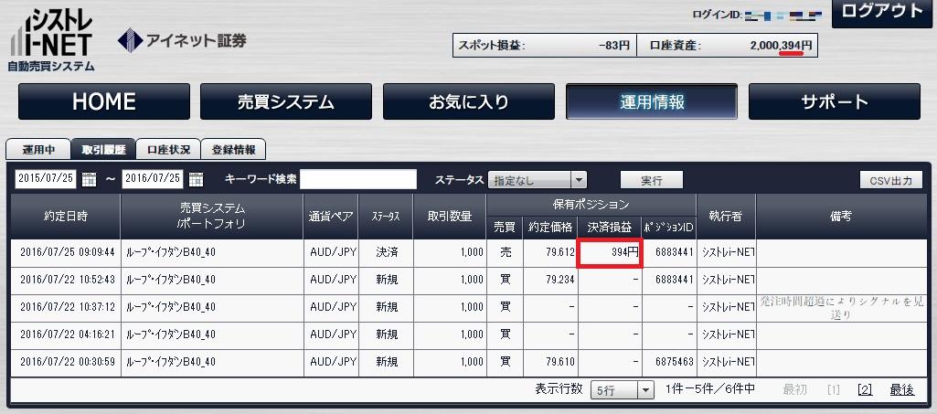 ワニ銀ループイフダンで394円稼いだ