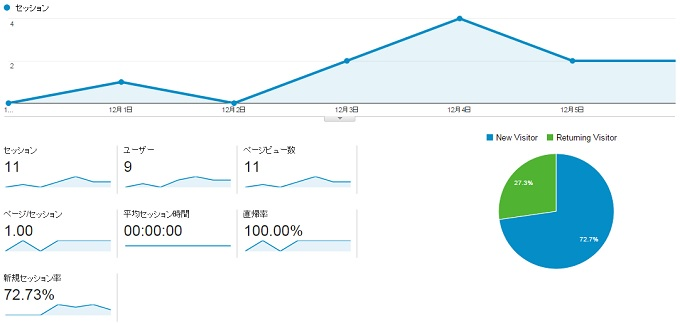 サイトC2014.11.30.12.6