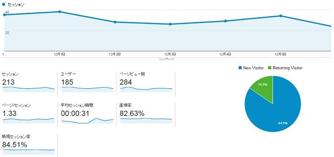 サイトP2014.11.30.12.6