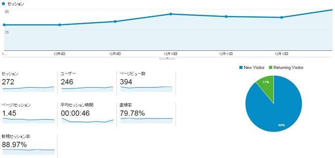 サイトP2014.12.7.12.13