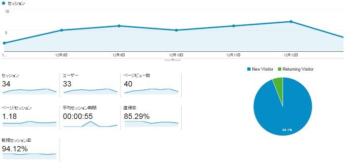 サイトY2014.12.7.12.13.